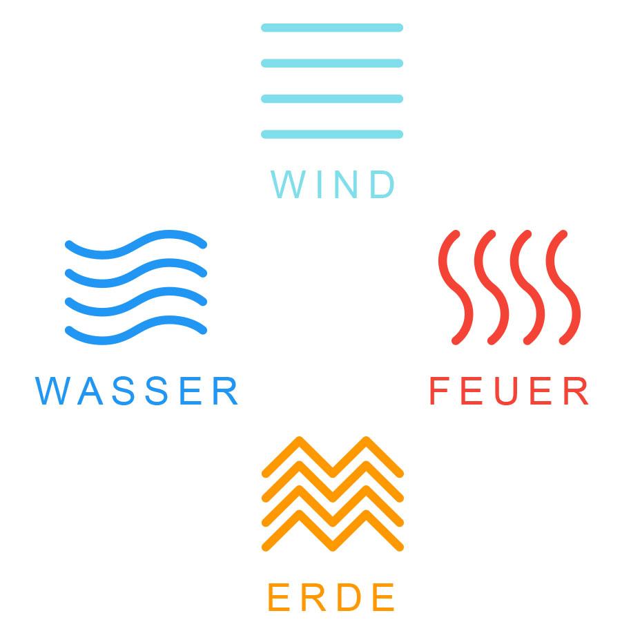 Feuer Erde Wasser Luft